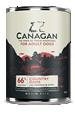 canagen